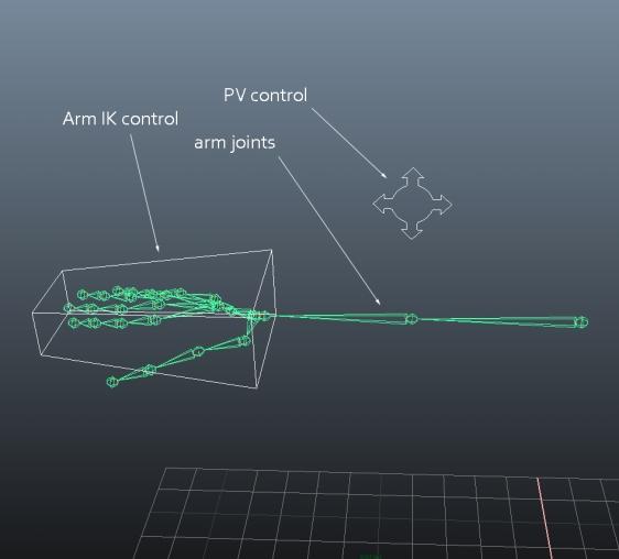 armIKcontrols1b