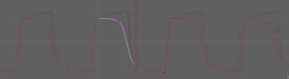 buffer curves